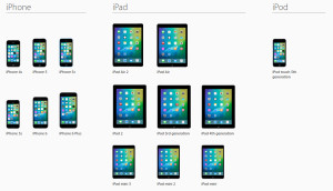 ios9-supported-devices